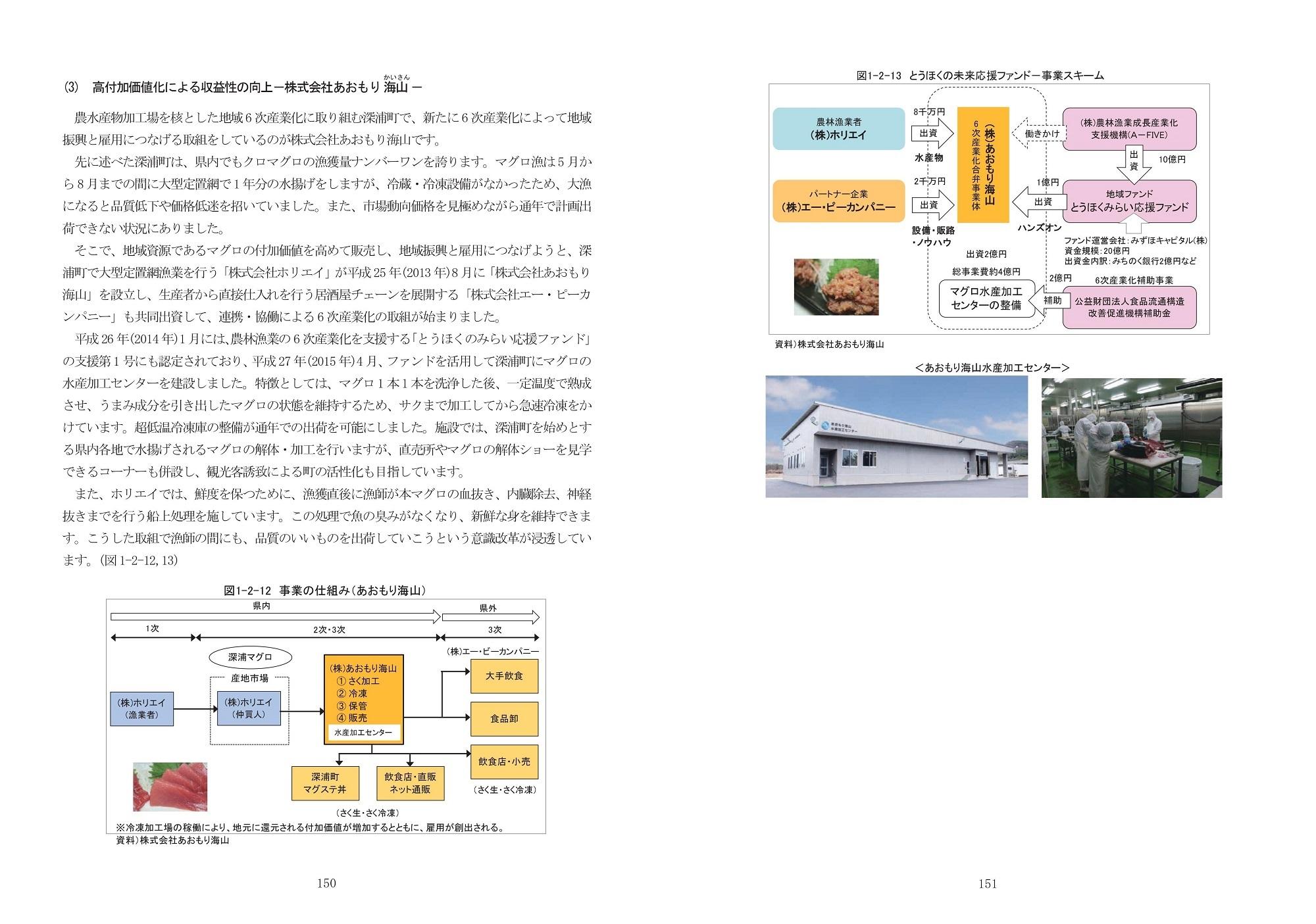 青森社会経済白書